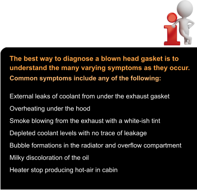 The best way to diagnose a blown head gasket is to  understand the many varying symptoms as they occur.  Common symptoms include any of the following:   External leaks of coolant from under the exhaust gasket  Overheating under the hood  Smoke blowing from the exhaust with a white-ish tint  Depleted coolant levels with no trace of leakage  Bubble formations in the radiator and overflow compartment  Milky discoloration of the oil  Heater stop producing hot-air in cabin
