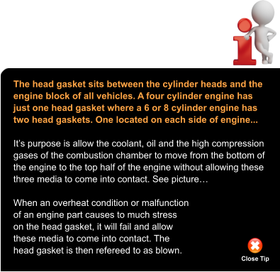 The head gasket sits between the cylinder heads and the engine block of all vehicles. A four cylinder engine has  just one head gasket where a 6 or 8 cylinder engine has  two head gaskets. One located on each side of engine...  It's purpose is allow the coolant, oil and the high compression  gases of the combustion chamber to move from the bottom of  the engine to the top half of the engine without allowing these three media to come into contact. See picture…  When an overheat condition or malfunction of an engine part causes to much stress on the head gasket, it will fail and allow these media to come into contact. The  head gasket is then refereed to as blown. Close Tip