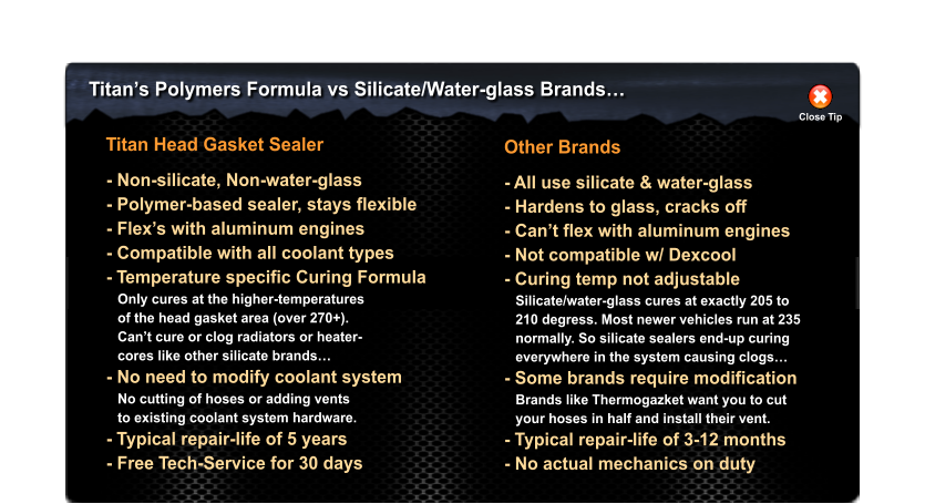Titan's Polymers Formula vs Silicate/Water-glass Brands… Close Tip Titan Head Gasket Sealer - Non-silicate, Non-water-glass - Polymer-based sealer, stays flexible - Flex's with aluminum engines - Compatible with all coolant types - Temperature specific Curing Formula    Only cures at the higher-temperatures    of the head gasket area (over 270+).    Can't cure or clog radiators or heater-    cores like other silicate brands… - No need to modify coolant system    No cutting of hoses or adding vents    to existing coolant system hardware. - Typical repair-life of 5 years - Free Tech-Service for 30 days Other Brands - All use silicate & water-glass - Hardens to glass, cracks off - Can't flex with aluminum engines - Not compatible w/ Dexcool - Curing temp not adjustable    Silicate/water-glass cures at exactly 205 to    210 degress. Most newer vehicles run at 235    normally. So silicate sealers end-up curing    everywhere in the system causing clogs… - Some brands require modification    Brands like Thermogazket want you to cut    your hoses in half and install their vent. - Typical repair-life of 3-12 months - No actual mechanics on duty